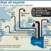 OPEK-u është  gati për të shtuar kapacitetin e prodhimit të naftës më shumë në qoftë se e ndërpret Libia: IEA