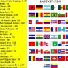 Në Antologjinë botërore të poezisë 2017 përzgjidhet dhe poeti i ri shkodran David Boseta